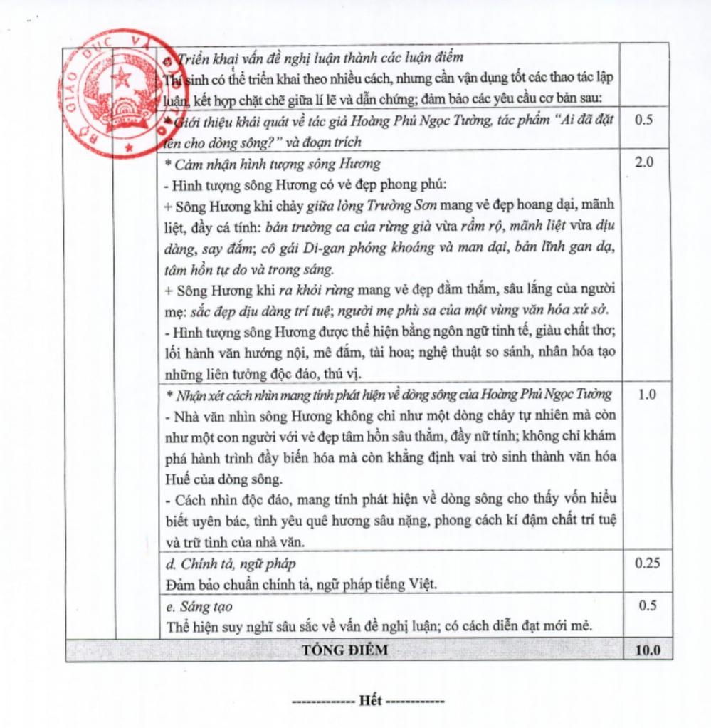 Đáp án môn Ngữ văn kỳ thi THPT Quốc gia 2019 của Bộ GD&ĐT1.jpg